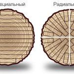 Тип распила материалов из дерева